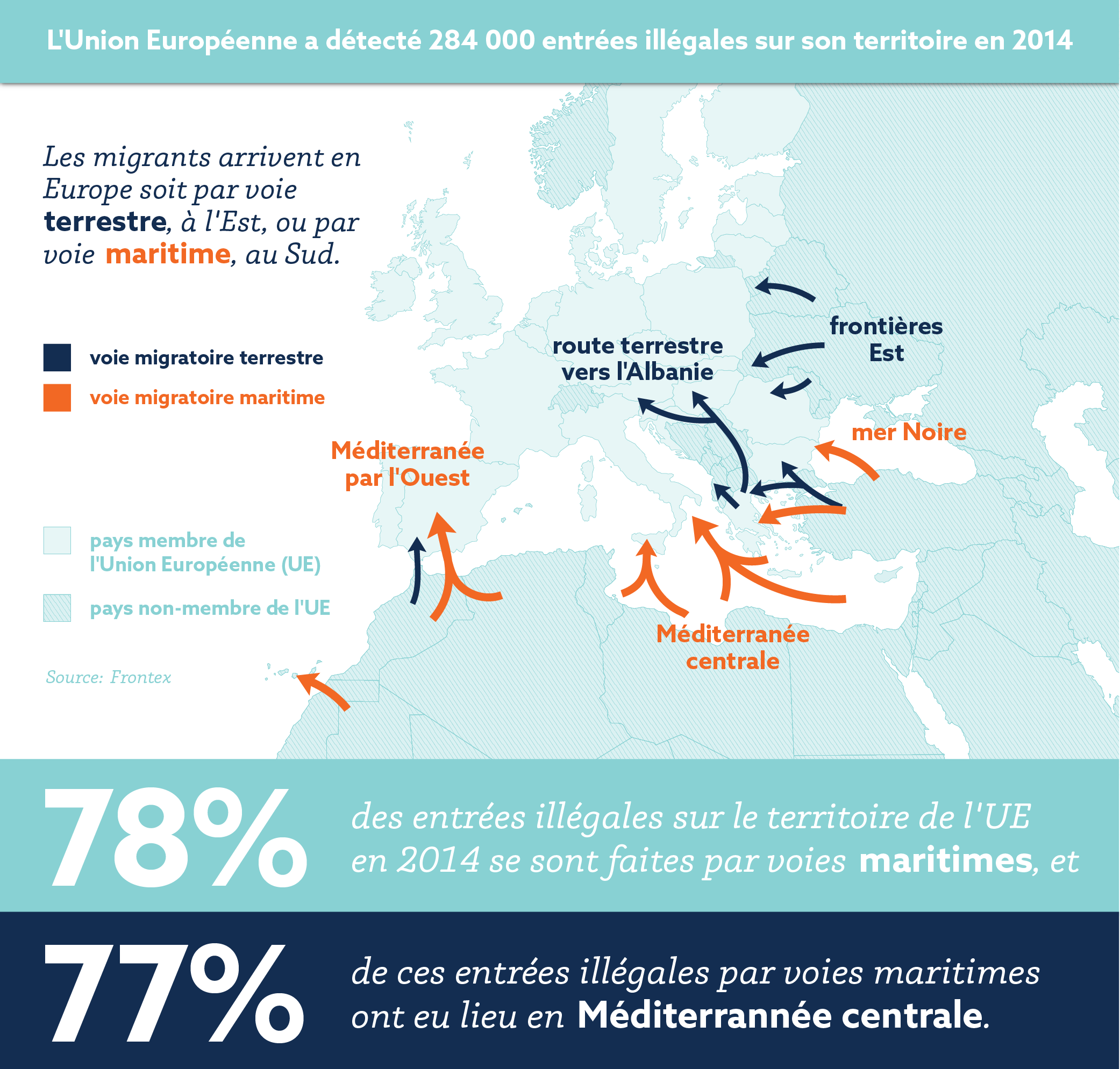 FRENCH_Migrants_Organized-02.png