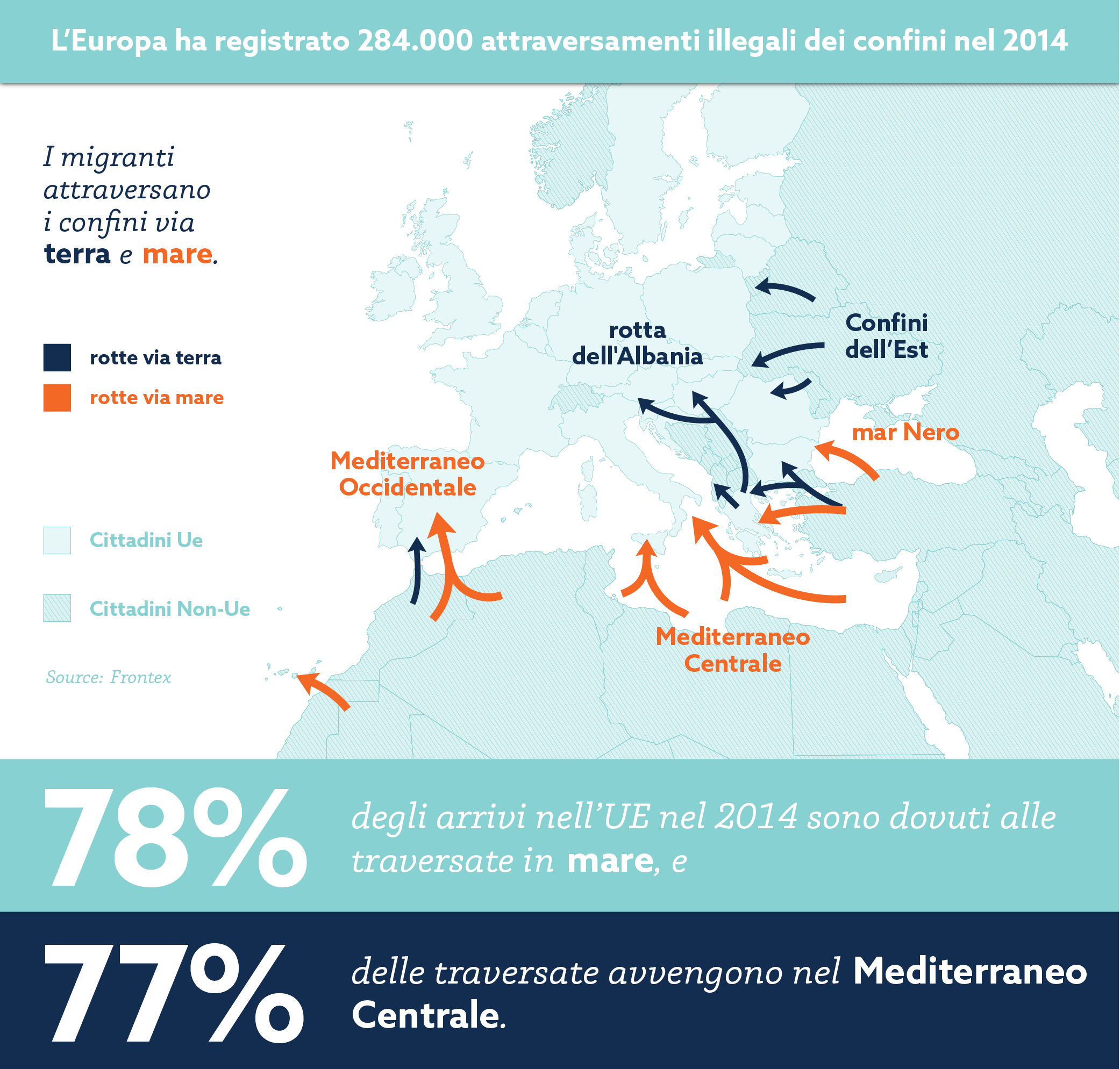 ITALIAN_Migrants_Organized_Part1-02.png
