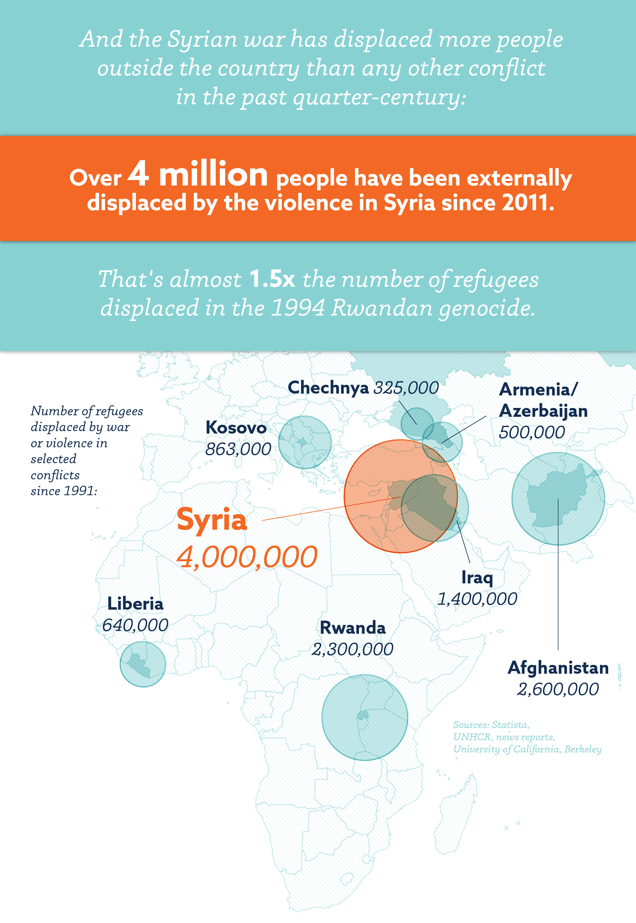Migrants_Organized-11.png