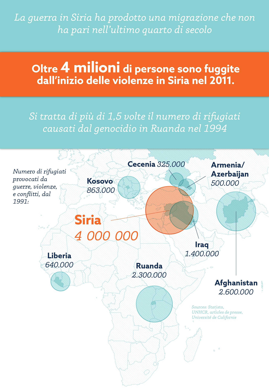 ITALIAN_Migrants_Organized_Part1-11.png