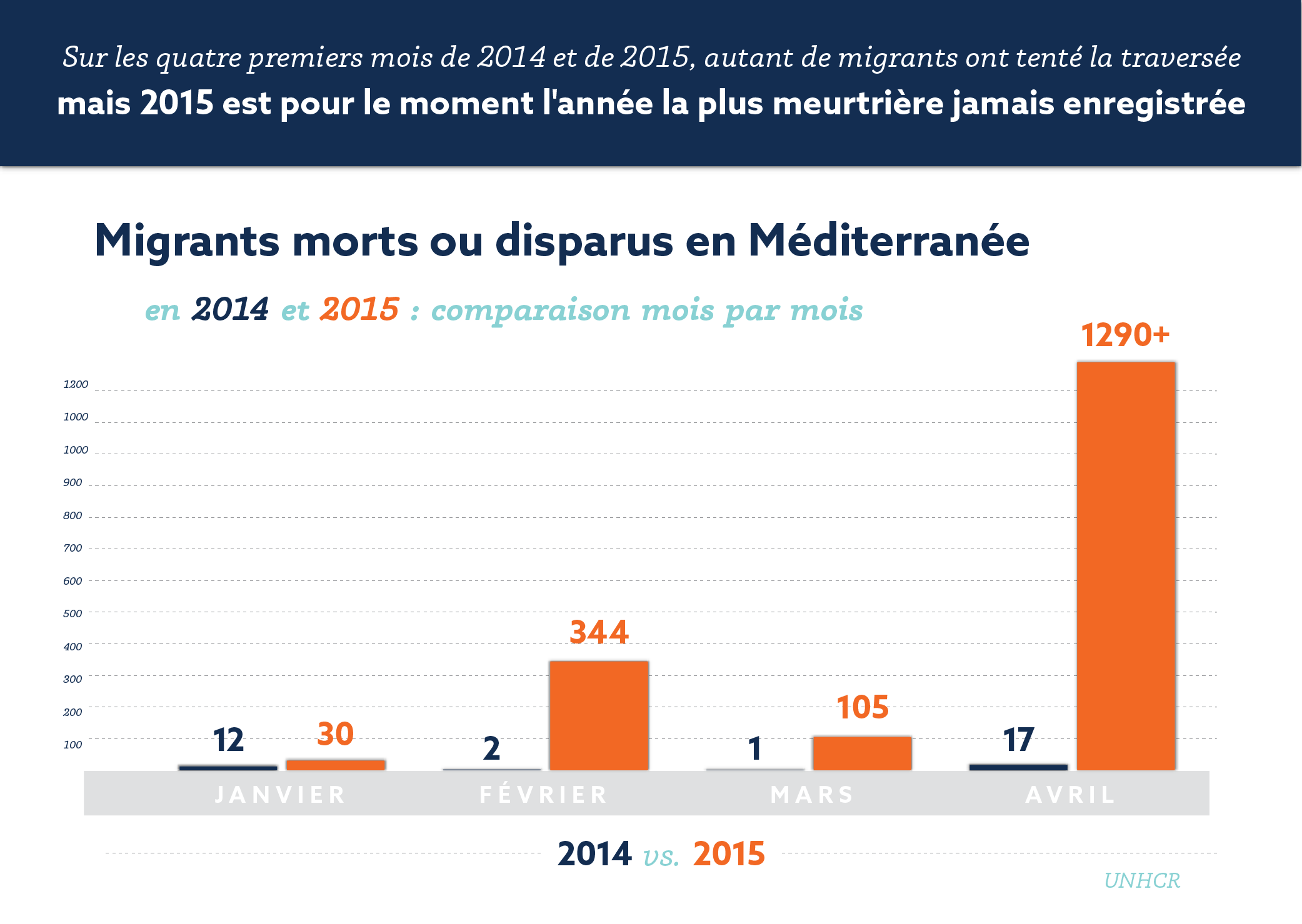 FRENCH_Migrants_Organized-06.png
