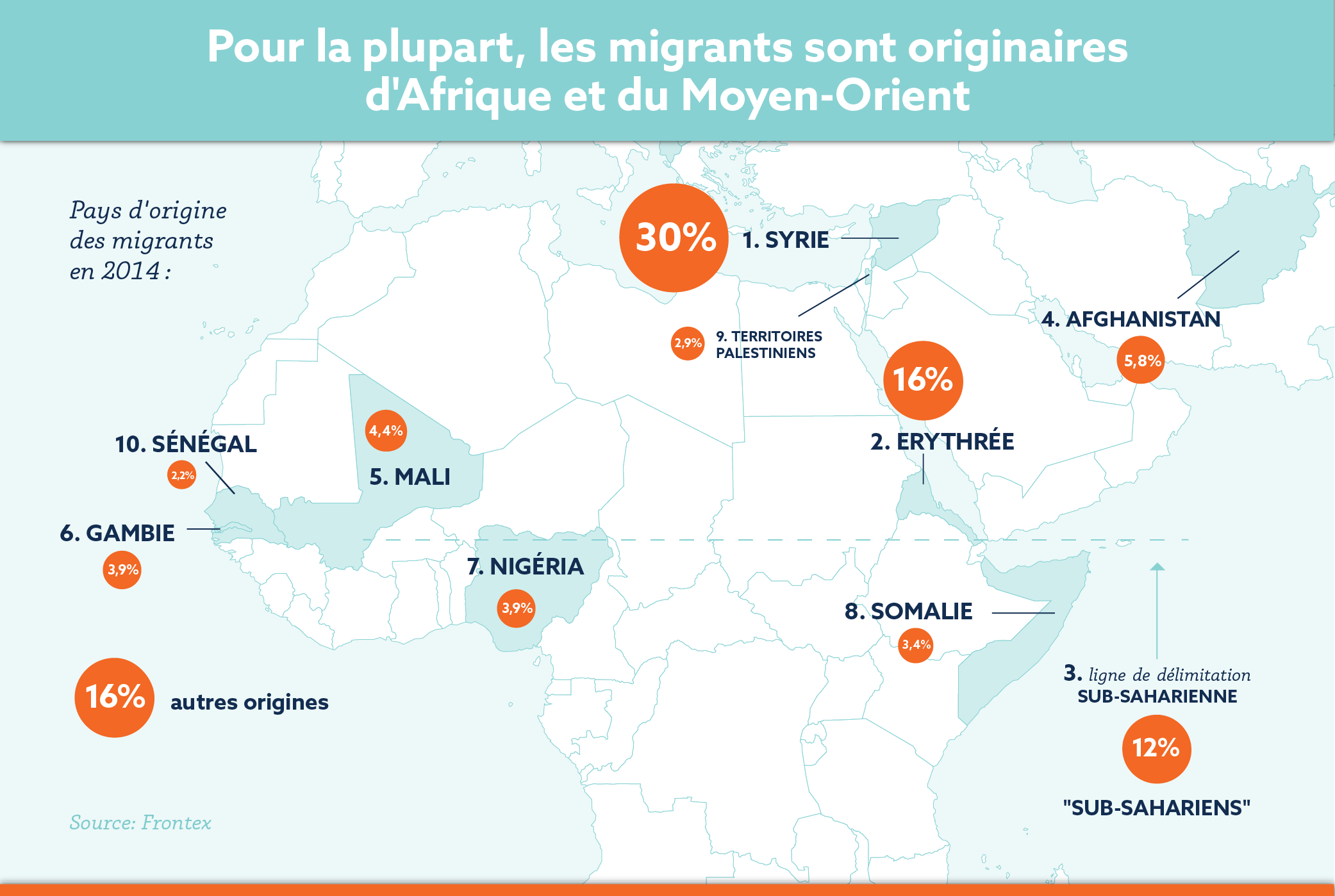 FRENCH_Migrants_Organized-08.png