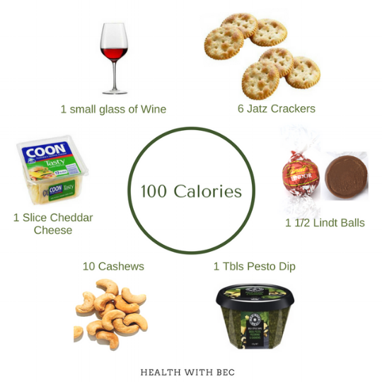 Weight loss meal plan