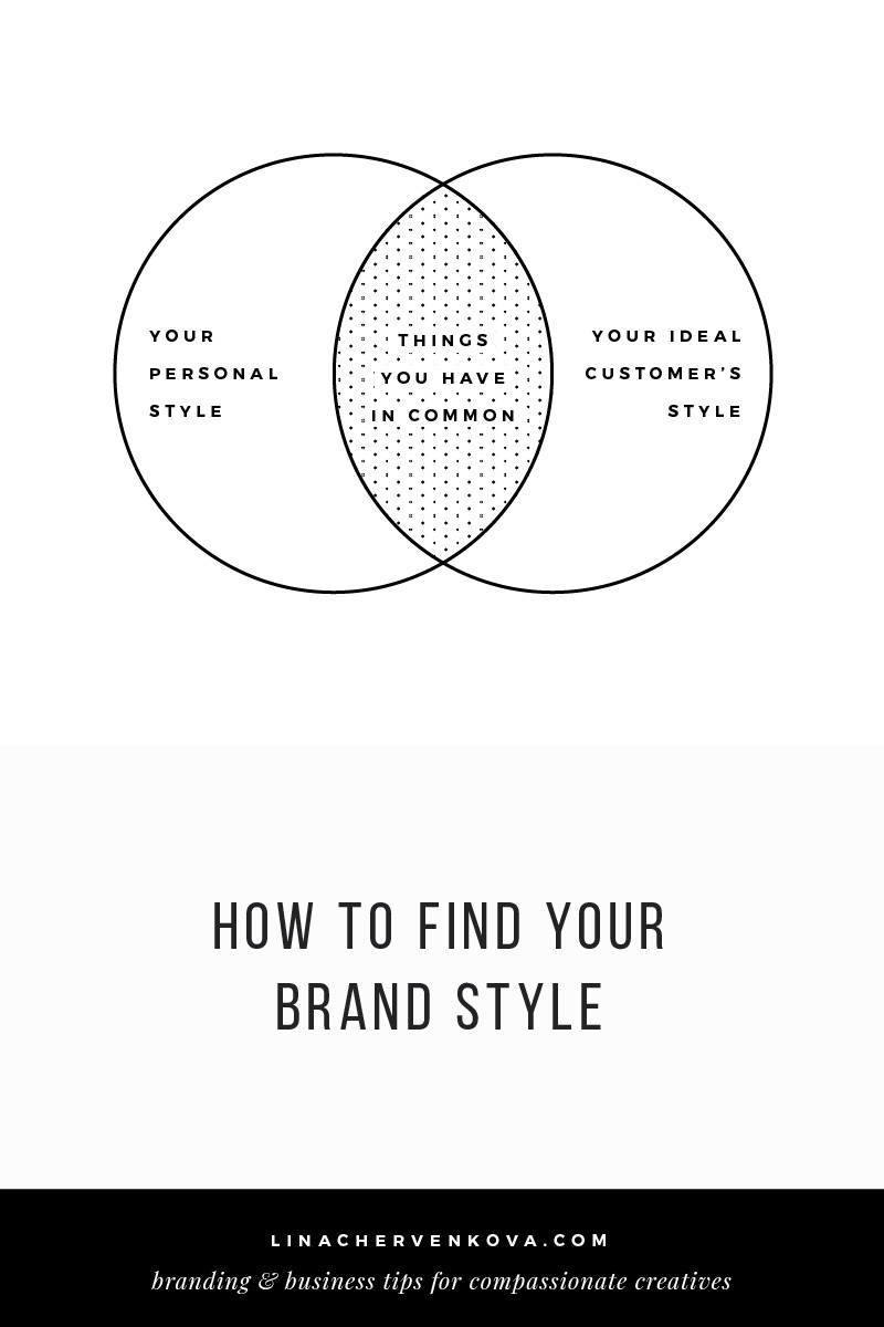 How to find your brand style and why you should do it before you design your logo | linachervenkova.com