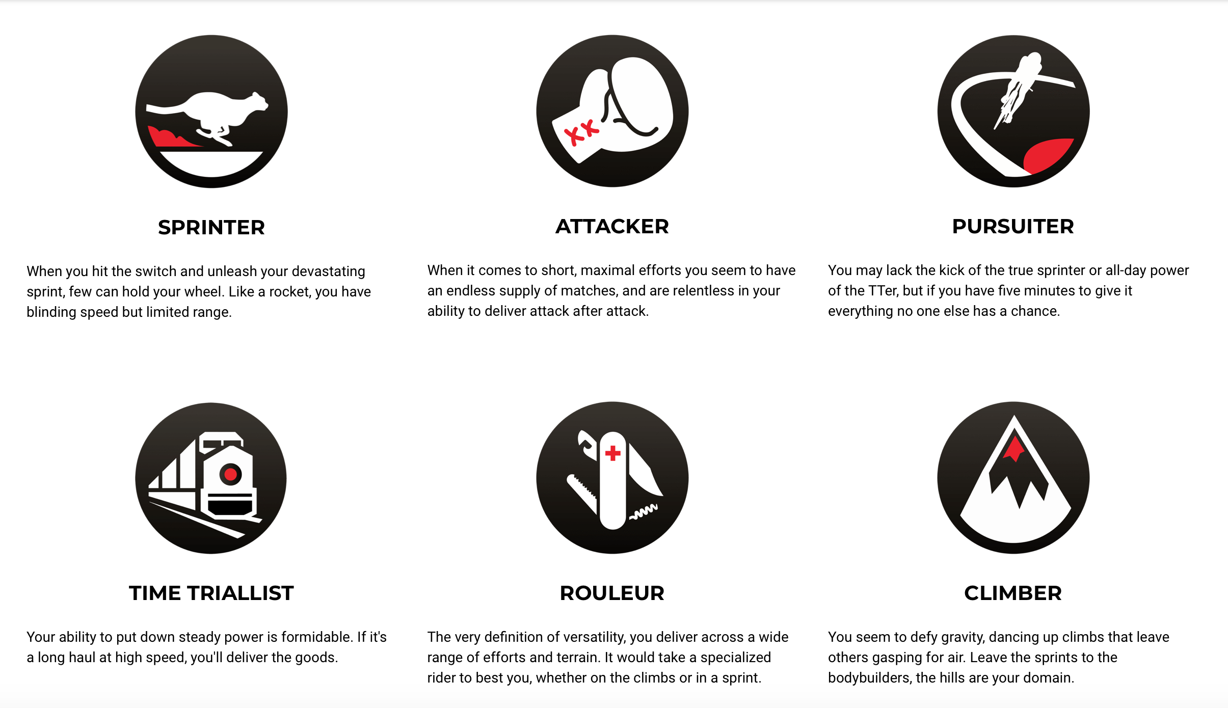 Which style of rider are you? Find out by completing The Sufferfest's 4DP test. Graphic from thesufferfest.com