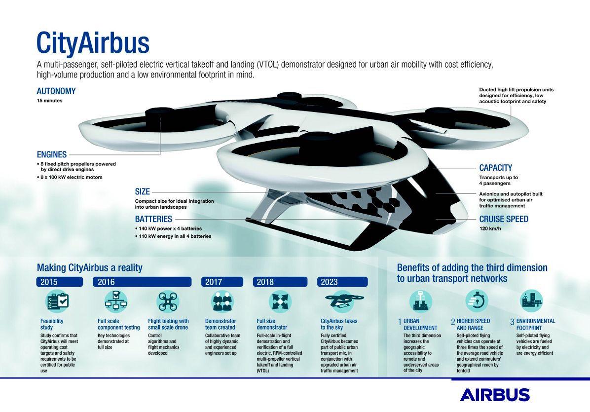 CityAirbus_infographic.jpg