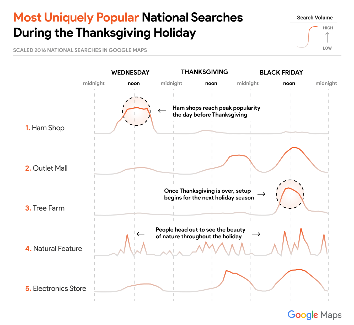 nationalSearches.png