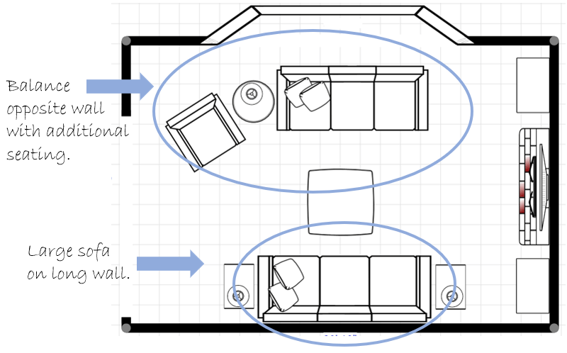 michael-helwig-interiors-5-tips-for-furnishing-a-house-from-scratch-sketch-out-furniture-layout.png