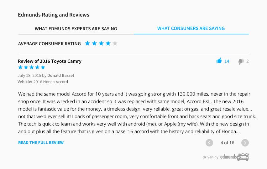 rating_reviews_consumers.png