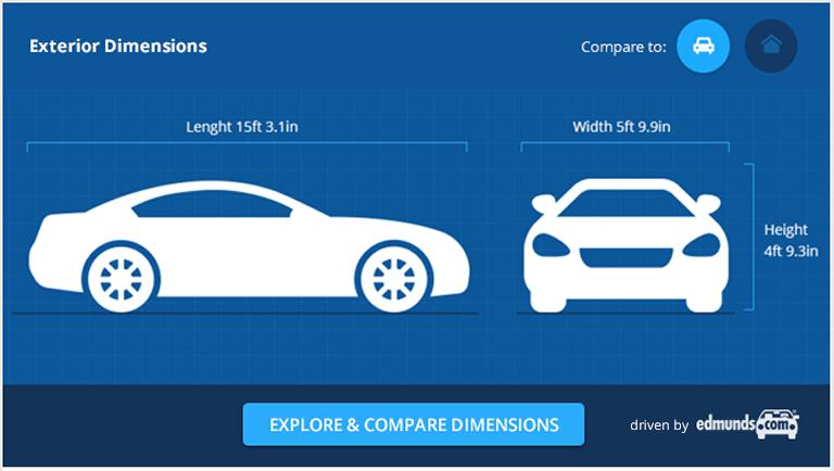 Dimensions Widget.png
