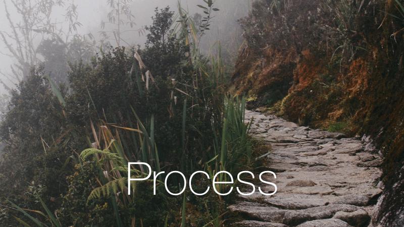 Process - Craft A Hiring Process