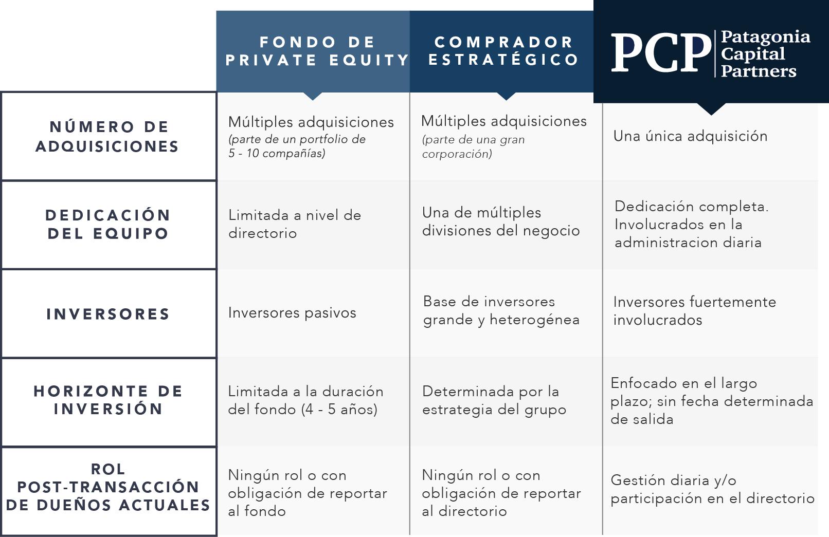201711 - Cuadro PCP R01.png