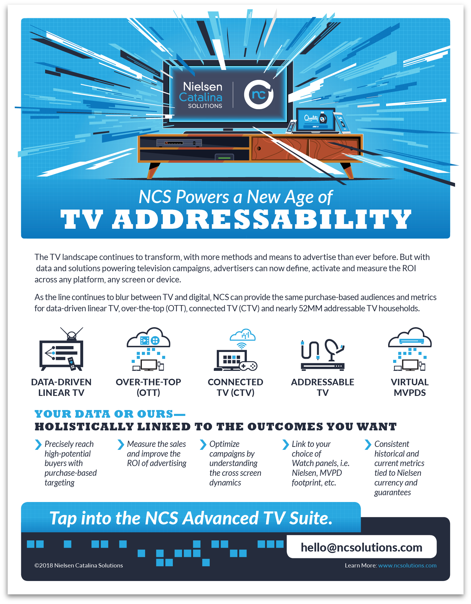 Sales One Sheet - A high-level product summary of Advanced TV's capabilities and value proposition.