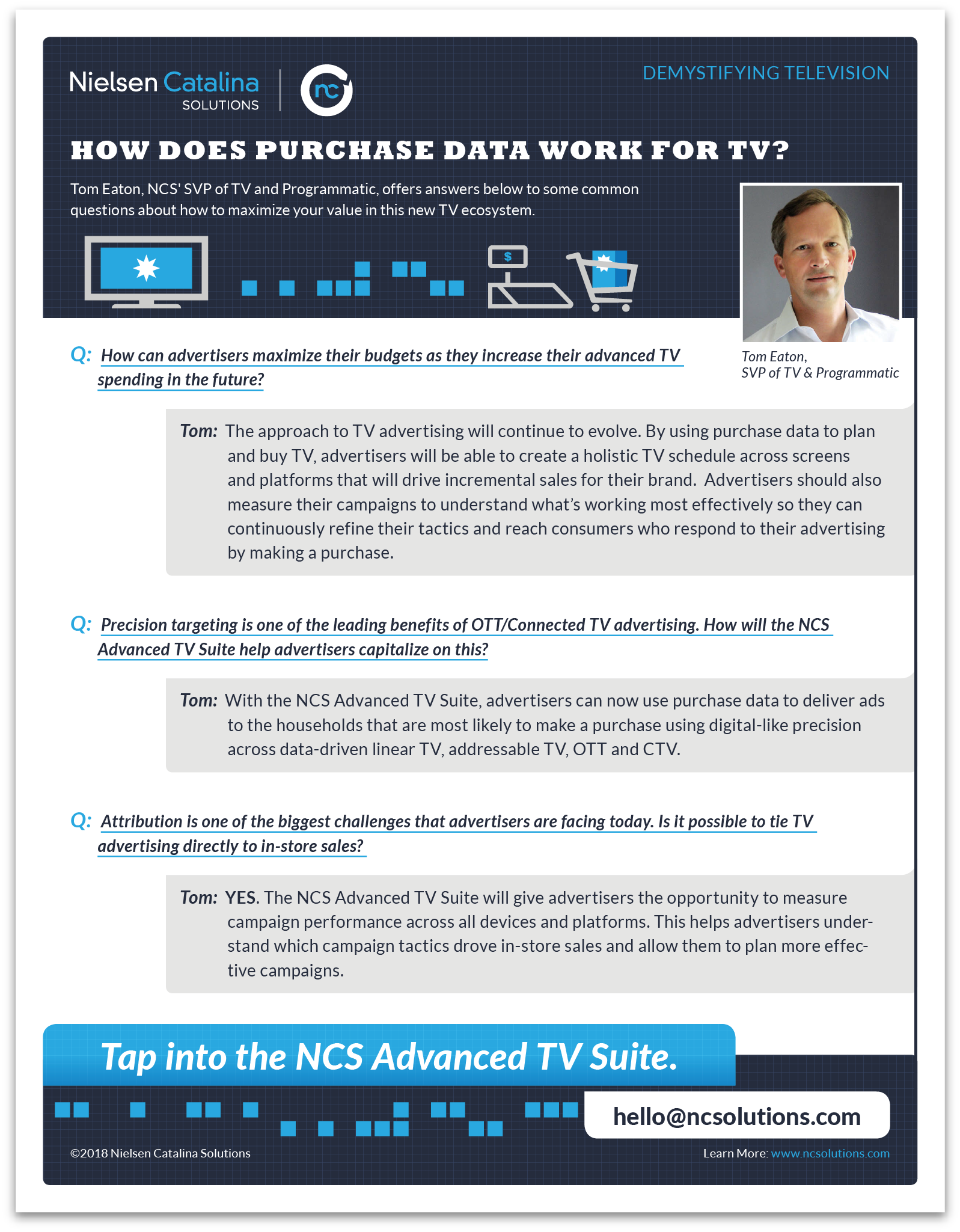 Q&A One Sheet - A one sheet adapted from an interview with NCS's head of Programmatic services. The Q&A describes the advantages the NCS Advanced TV Suite provides to clients.