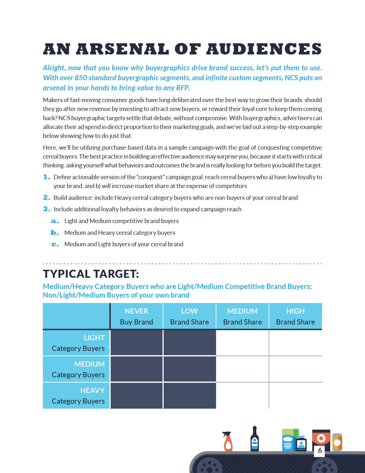 How to Grow CPG Business, inside page 6