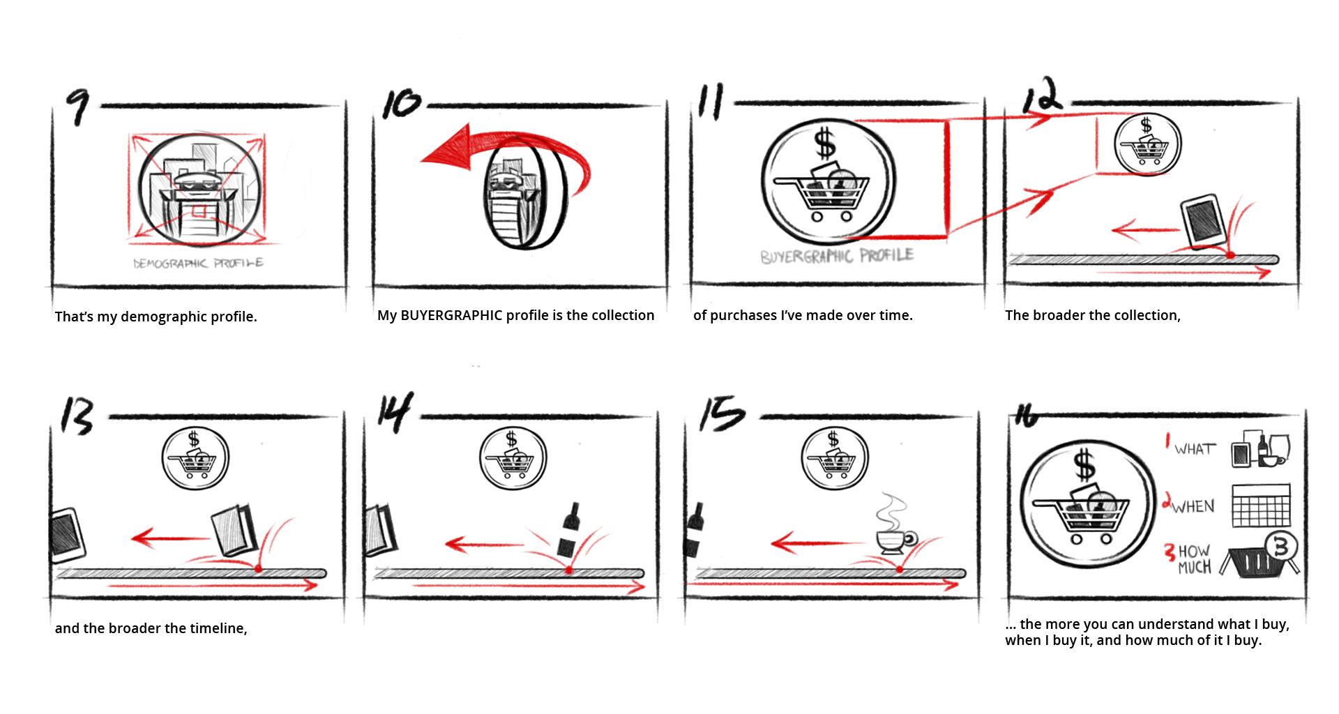 Buyergraphics storyboard page 2