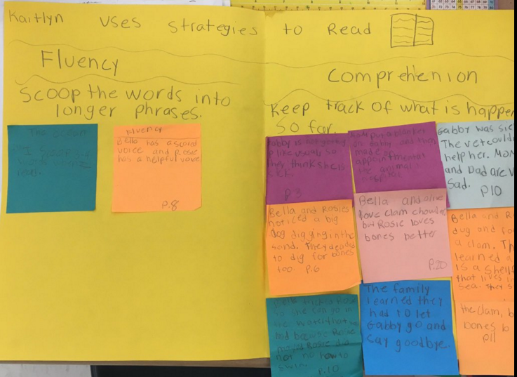 jlosinger-mrs-millers-student-made-bookmarks-to-track-progress-toward-goals.png