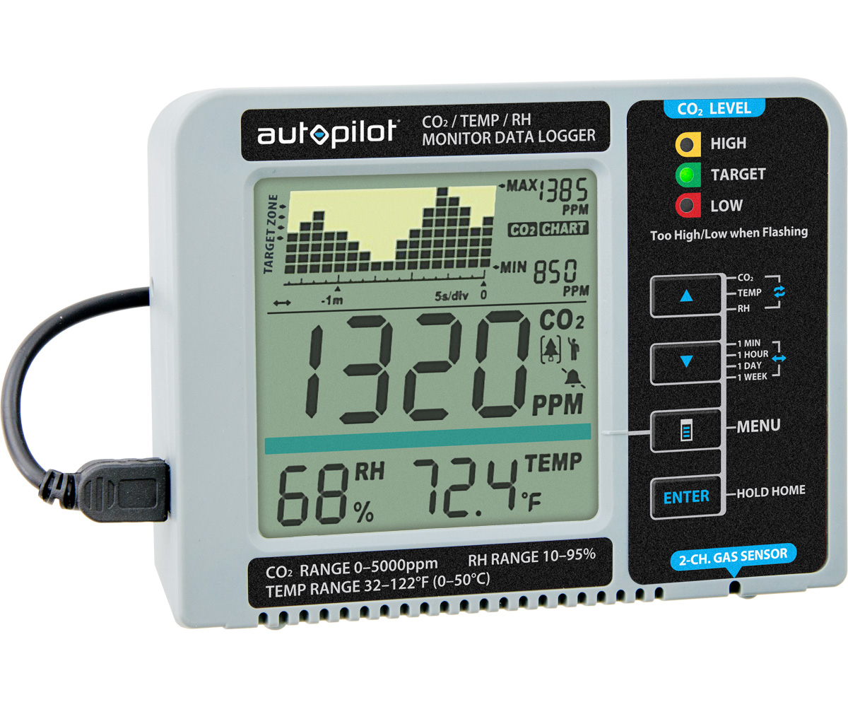 Autopilot Desktop CO2 Monitor and Data Logger