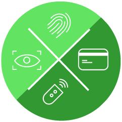 Control access - Access control