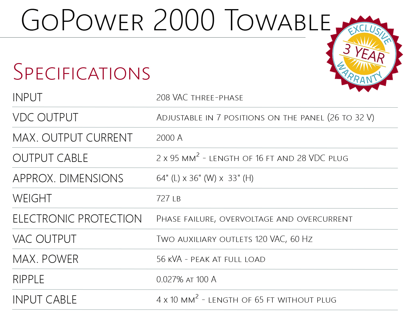 GoPower 2000T Specifications website.jpg
