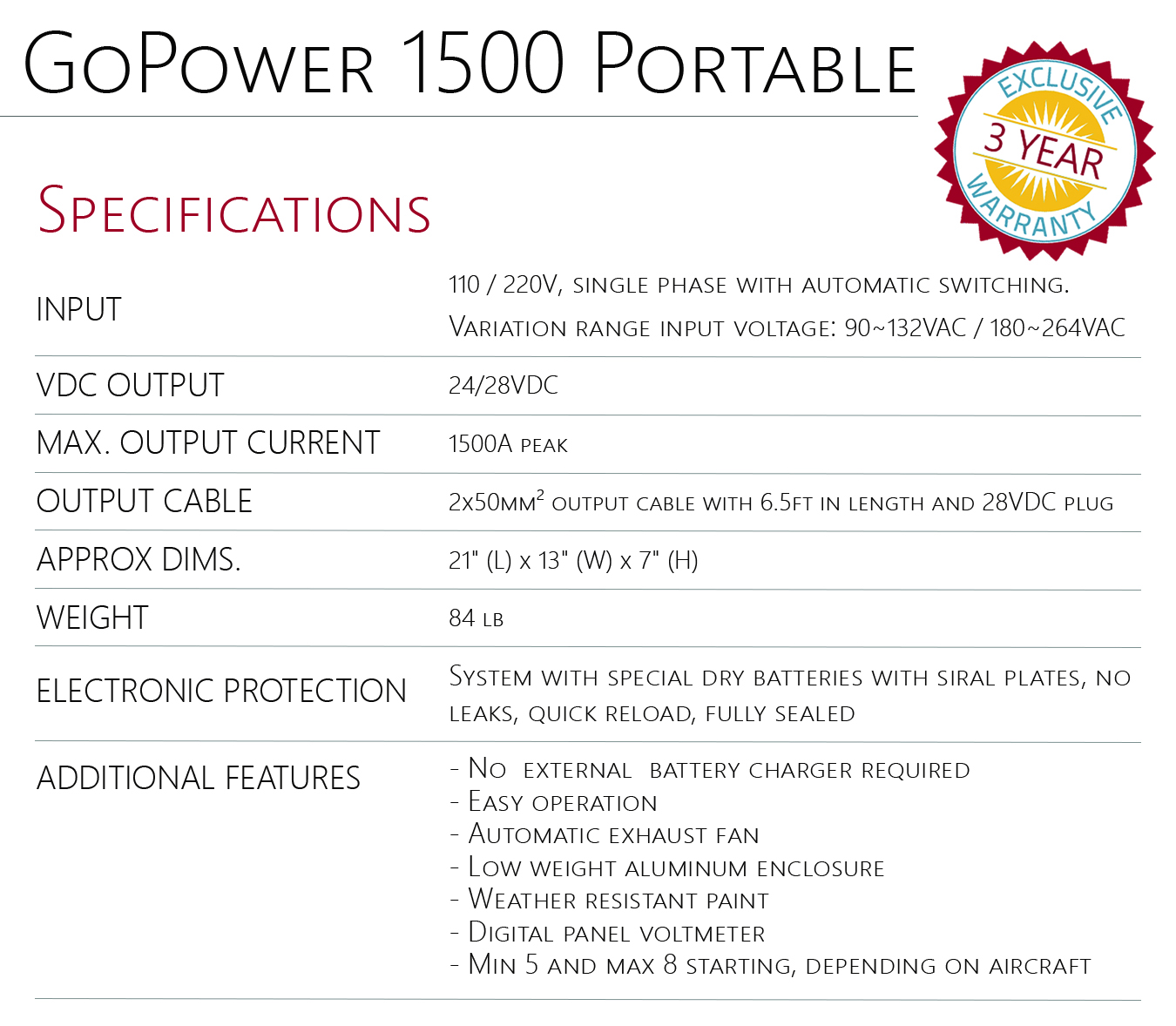 GoPower 1500 Specifications website.jpg