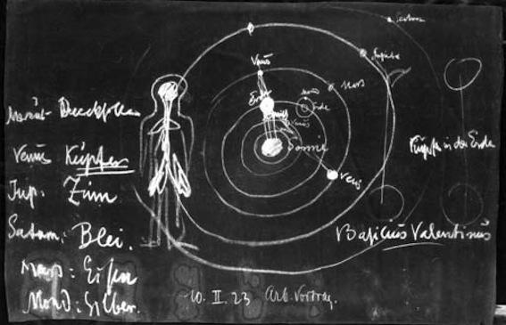 Rudolf Steiner  Date unknown, Chalkboard sketch