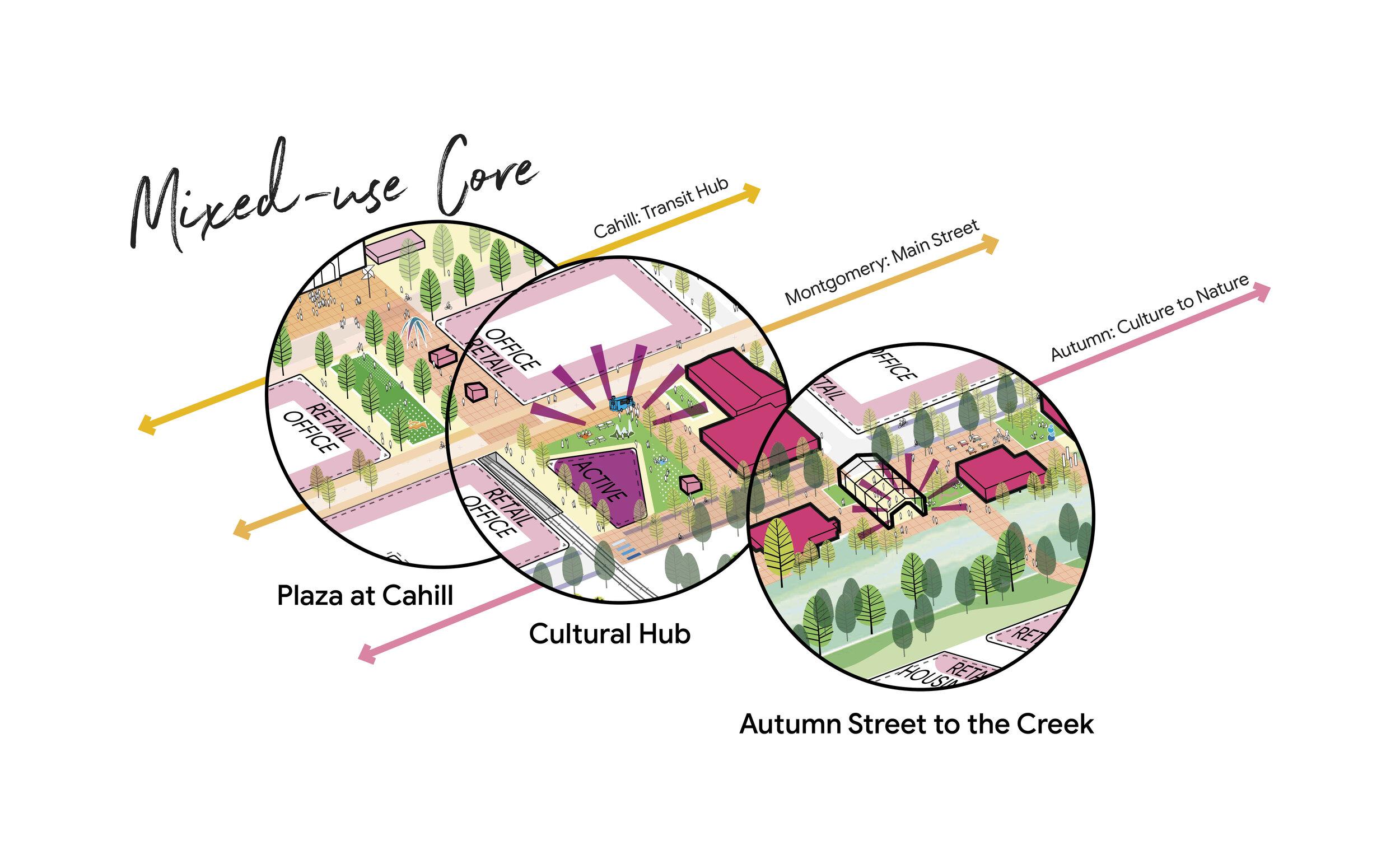 Design as Social Practice at UC berkeley - November 13, 2019SITELAB urban studio Principal, Laura Crescimano, will be speaking as part of UC Berkeley's Landscape Architecture lecture series this fall.