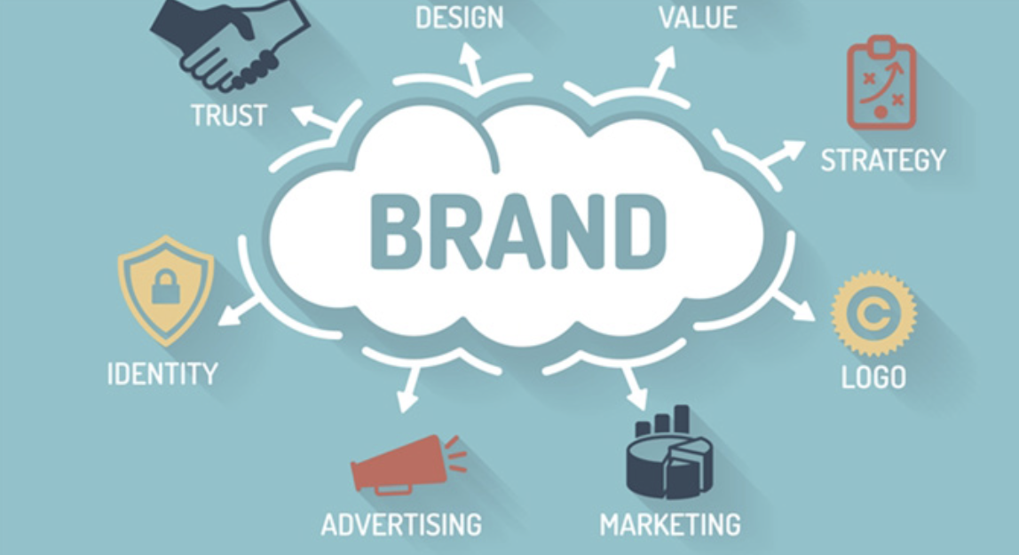 6 MAJOR PRINCIPLES OF BRAND MANAGEMENT FOR SUCCESSFUL BUSINESS.png