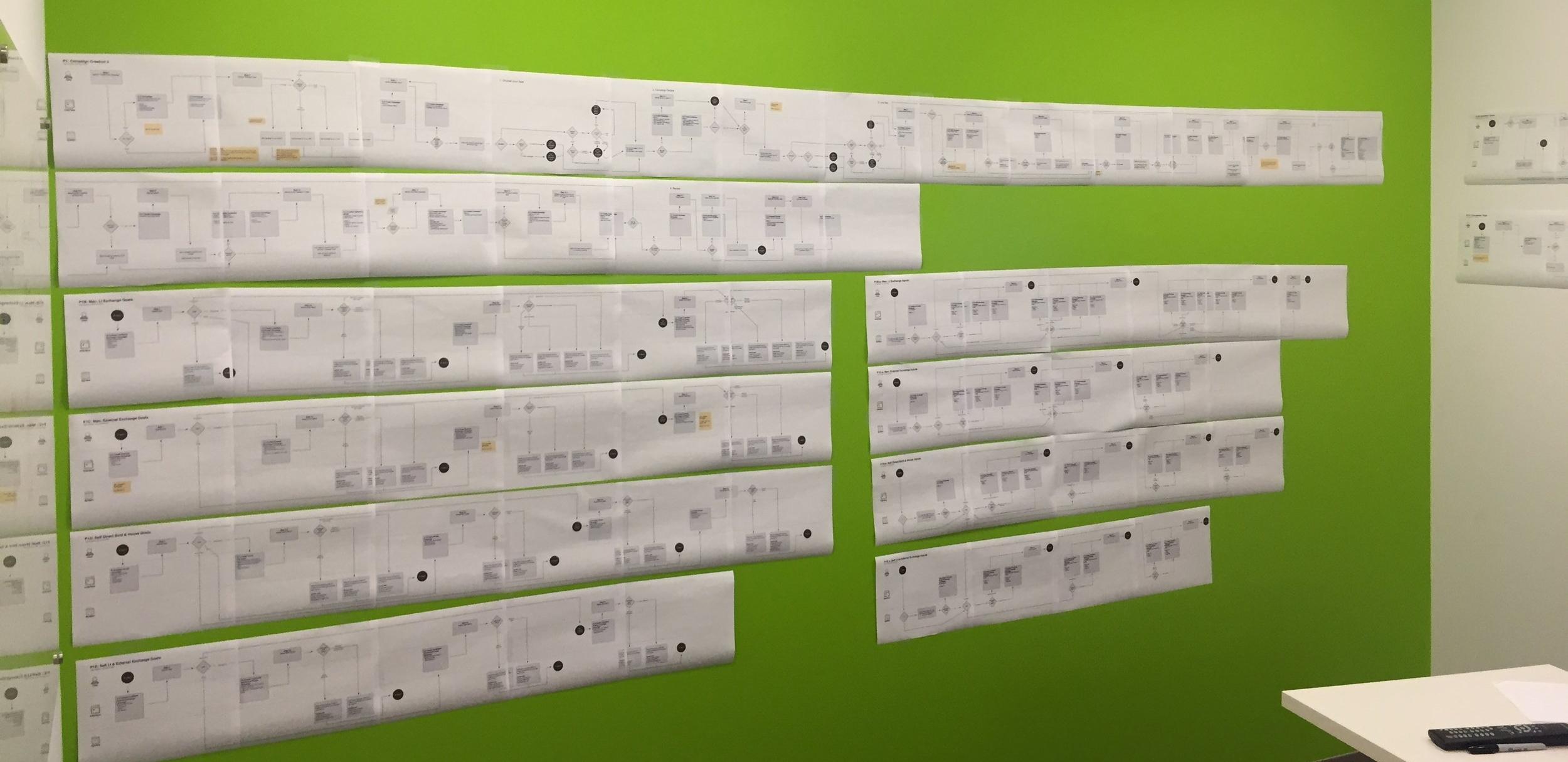 Process-Flows-Wall.JPG