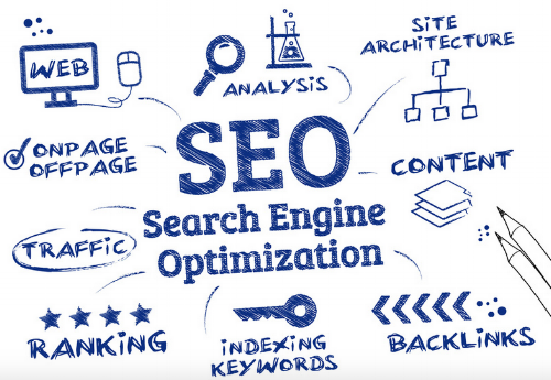 SEO First Page of Google
