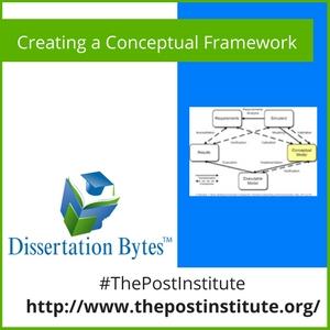 TPI DissertationBytes Conceptual