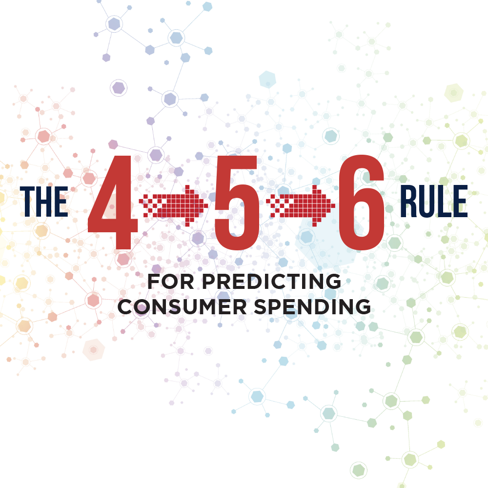 4-5-6-Rule.png