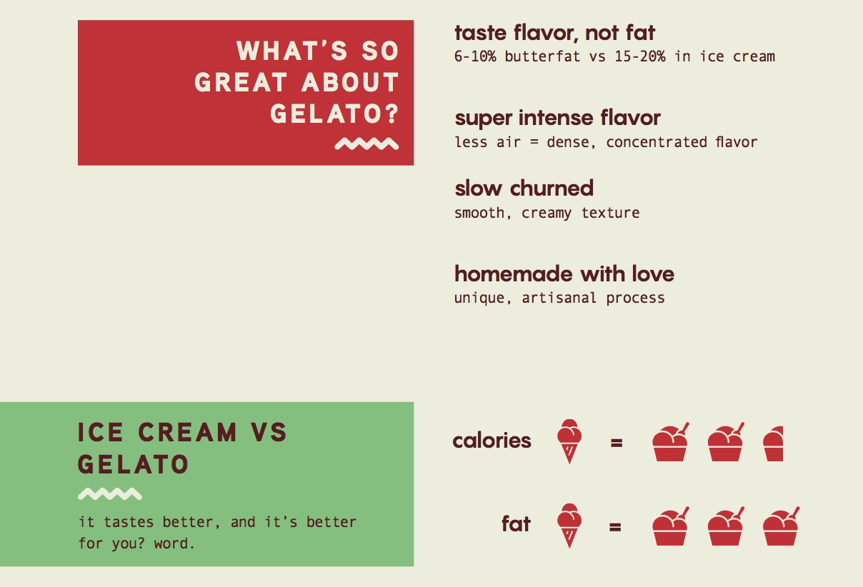 what-is-gelato.jpeg