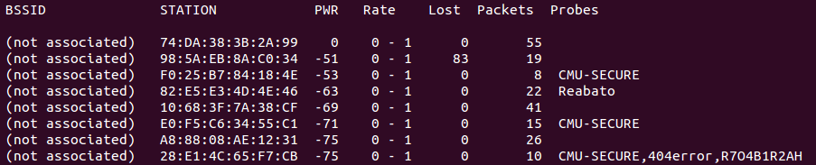 Sample output from network monitoring