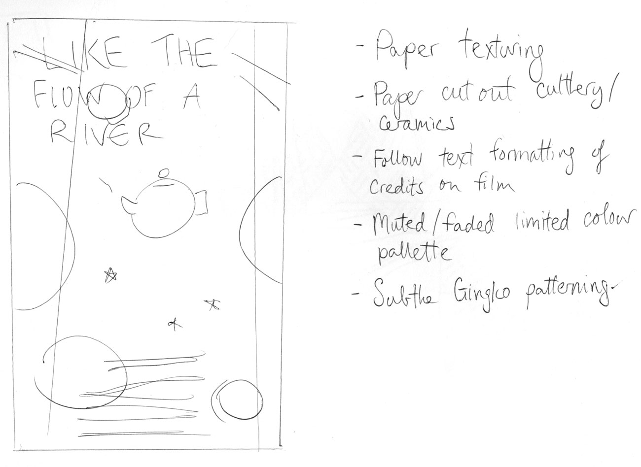 Concept Sketch & Notes