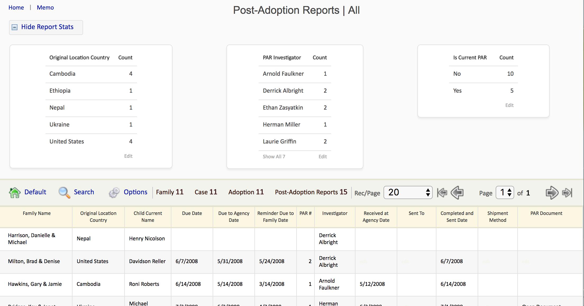 post_adoption_report_stats