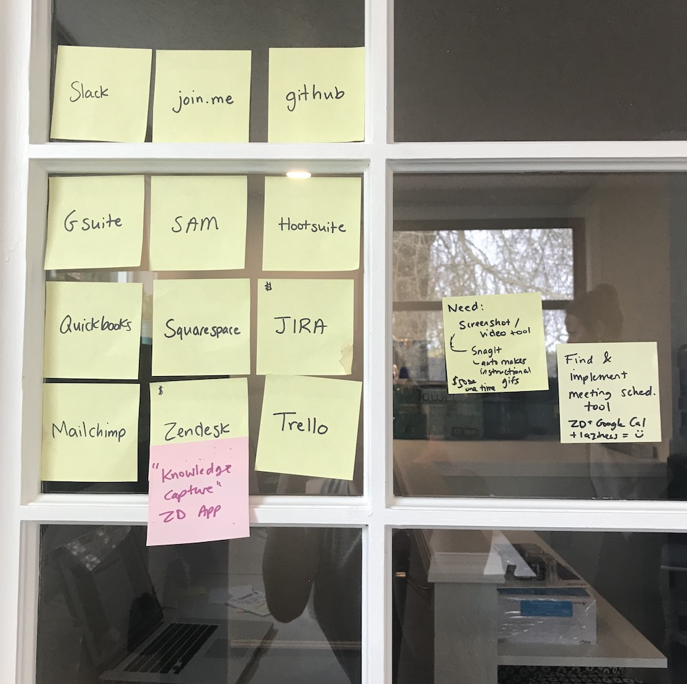 Using Sticky Notes to Diagram a Process — SAM | Foster Care