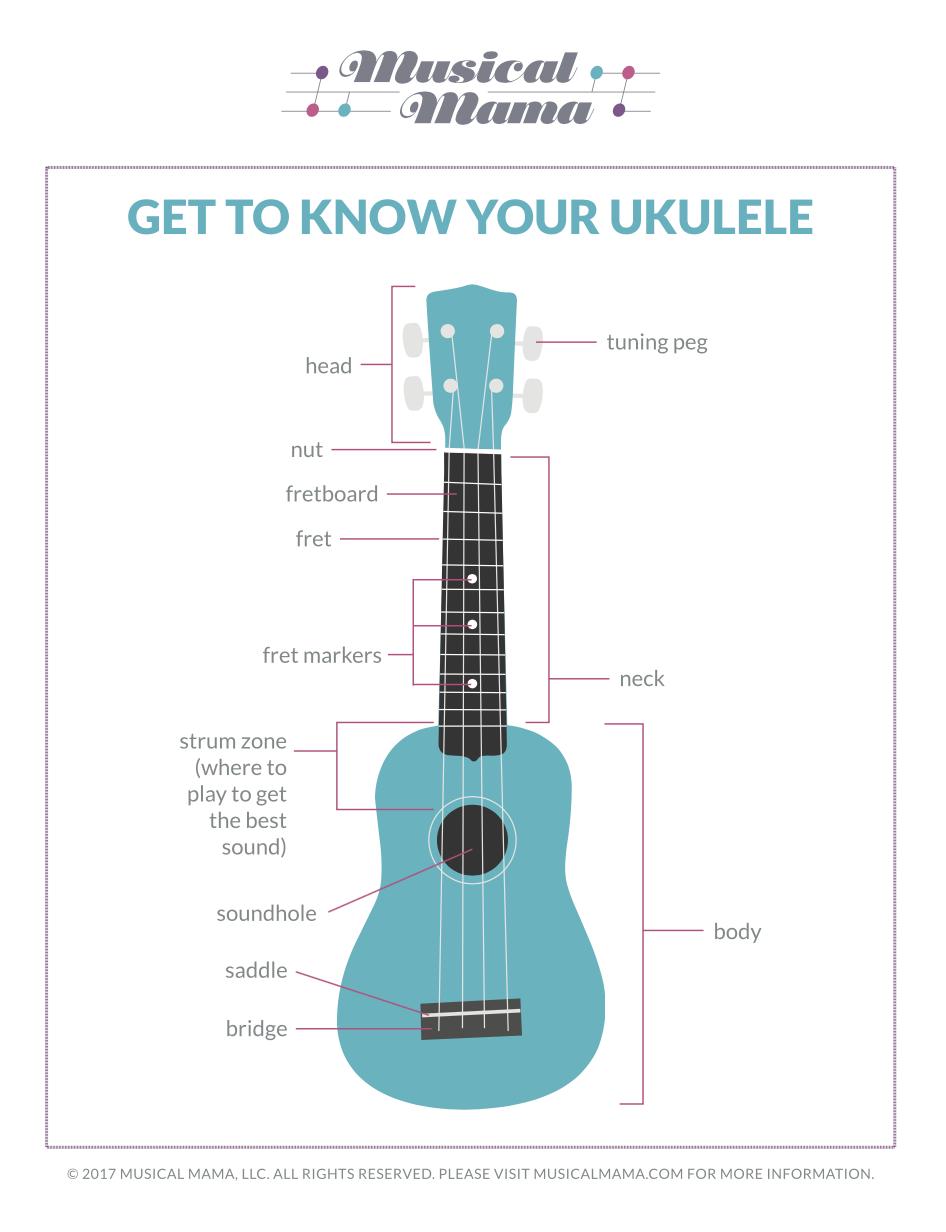 Uke Diagram.png