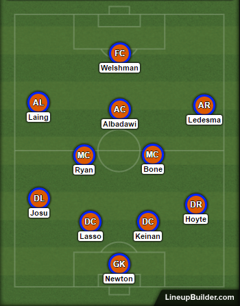 Here's my guess at a starting 11, what's yours?