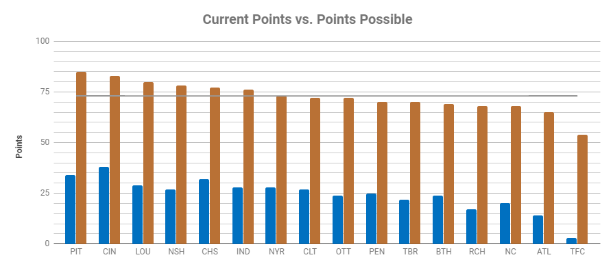 points possible.PNG