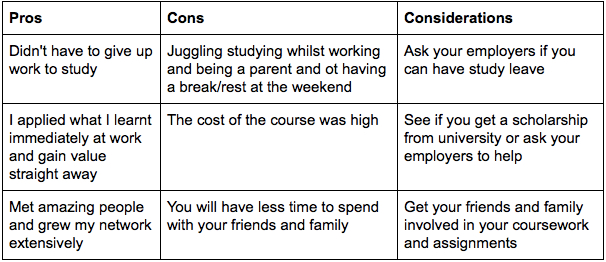 Pros and Cons of  my  experience