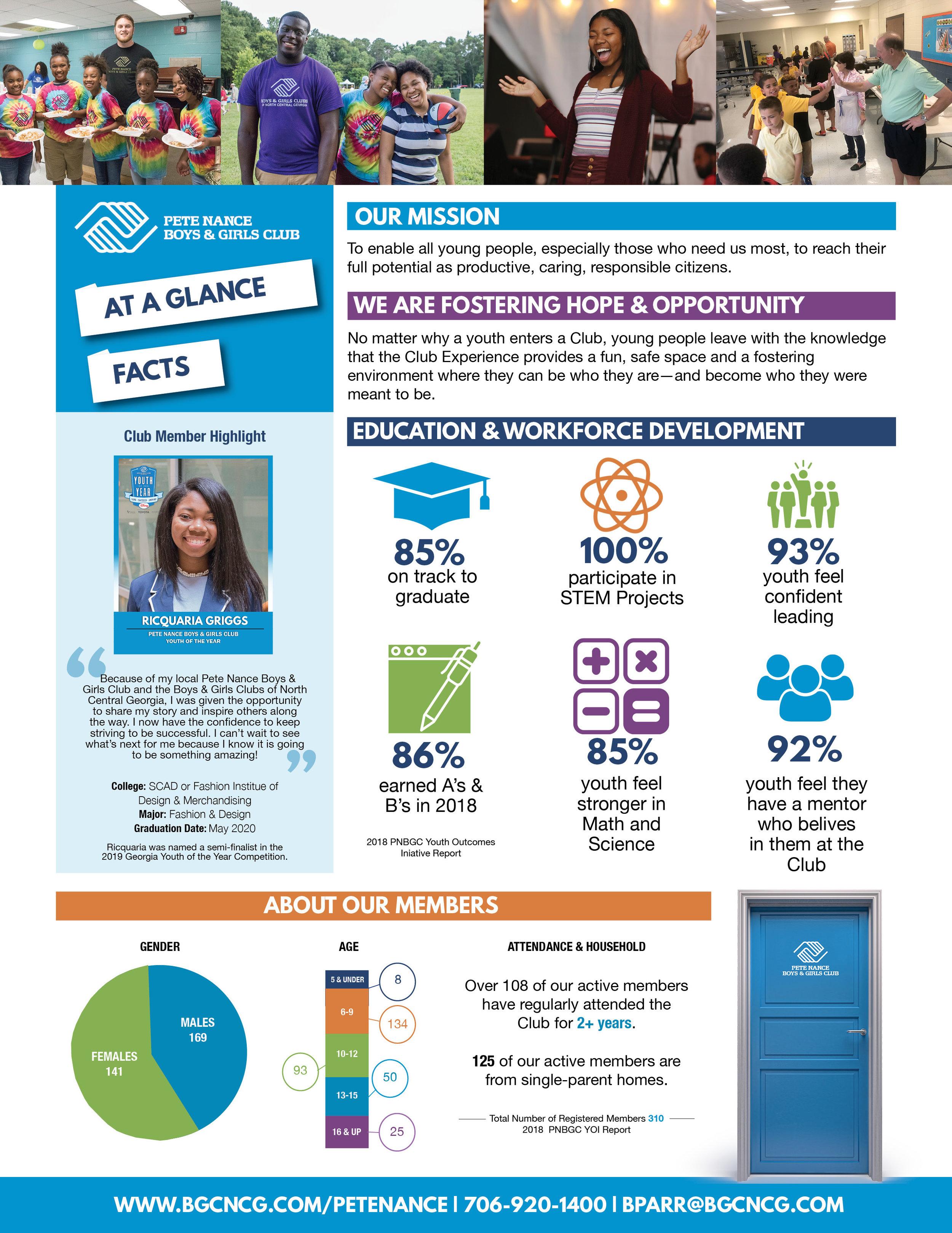PNBGC Fact Sheet Draft.jpg