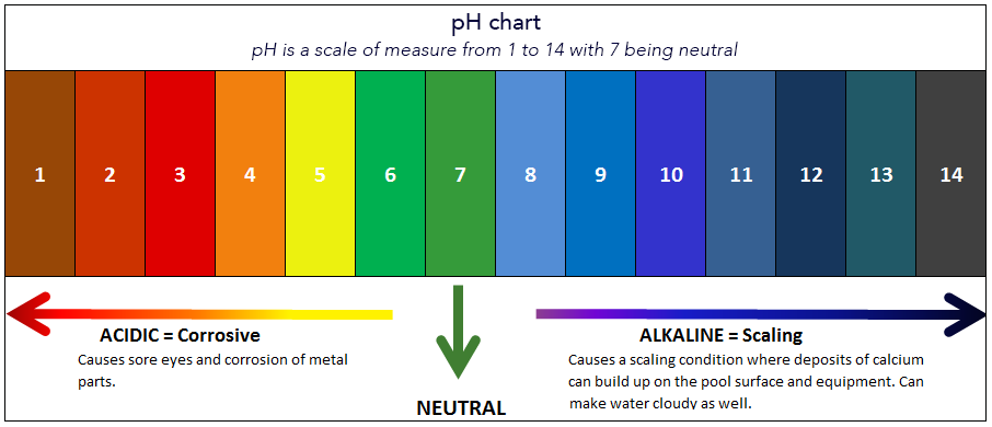 pH-scale.png