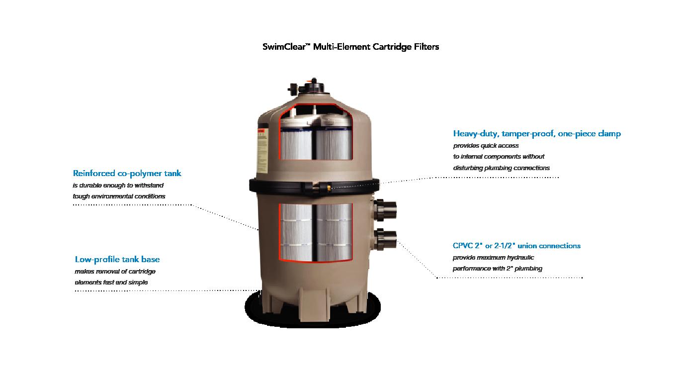 cartridge-filter-diagram-01.png