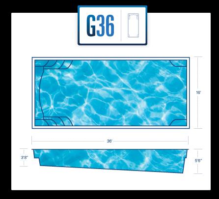 G36_BasicDiagram.png