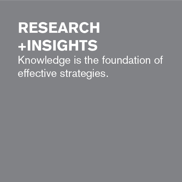 GGA_2_getoknowus_ResearchInsights_594x594.jpg