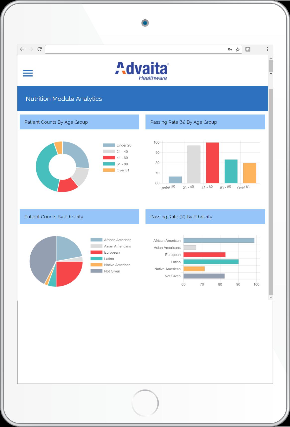 advaita-analytics-sample-tablet.png