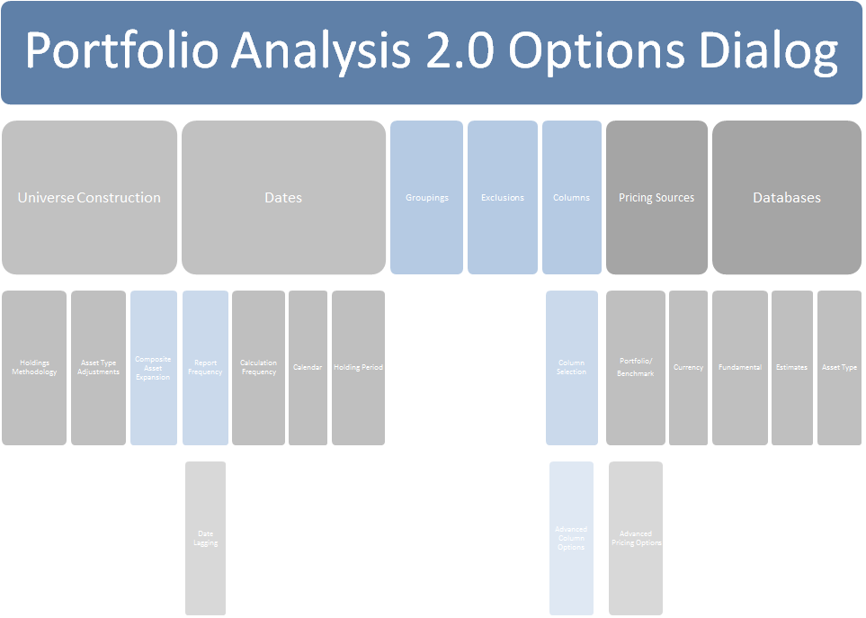 Information architecture for portfolio analysis 2.0 options dialog