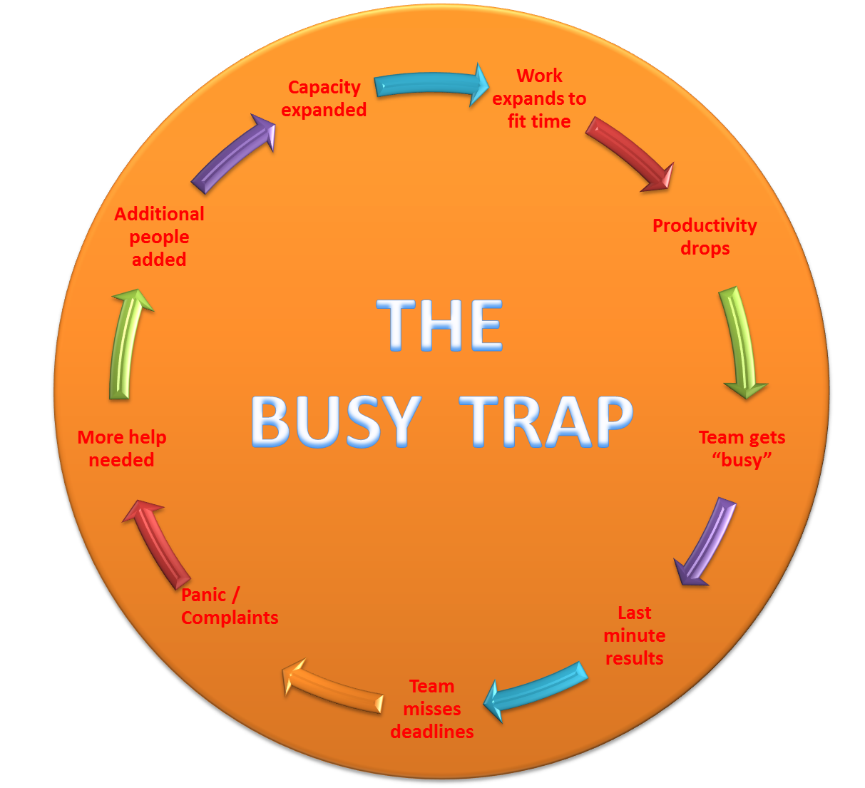 the-busy-trap.png