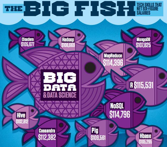 dice_big-fish.png